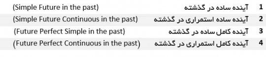 زمان هاي چهارگانه فرعي زبان انگليسي