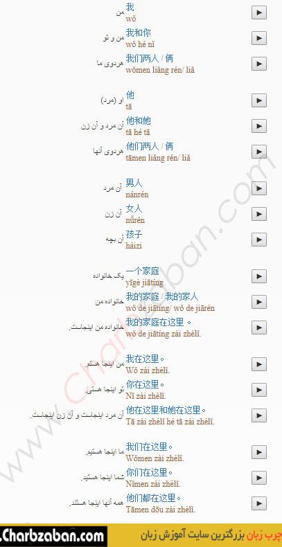 متن درس اول آموزش زبان چینی مانند نصرت