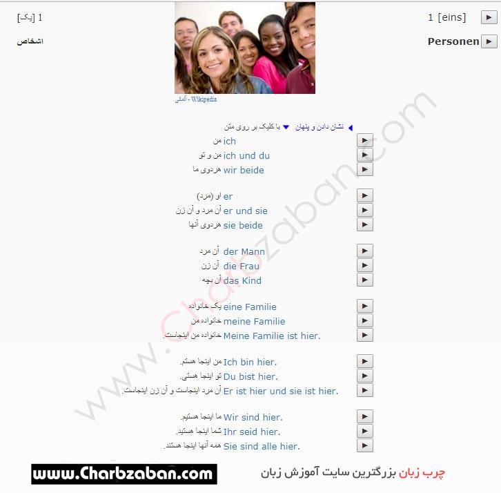 متن درس اول آموزش رایگان تقویت مهارت های شنیداری و گفتاری زبان آلمانی