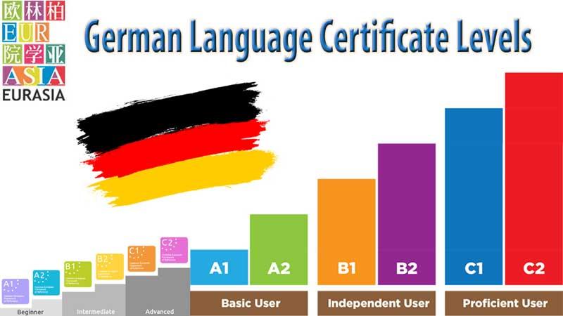 German-Language-Certificate-Levels