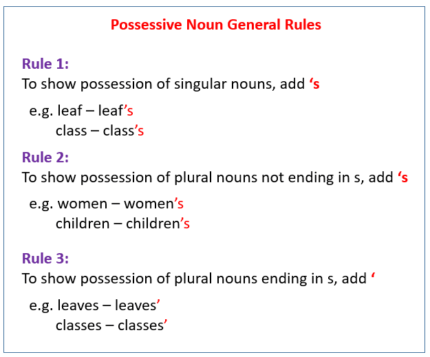 possessive-nouns