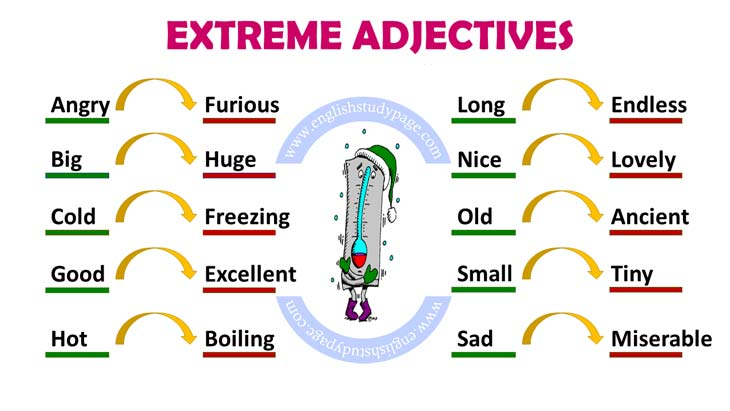 extreme-adjectives