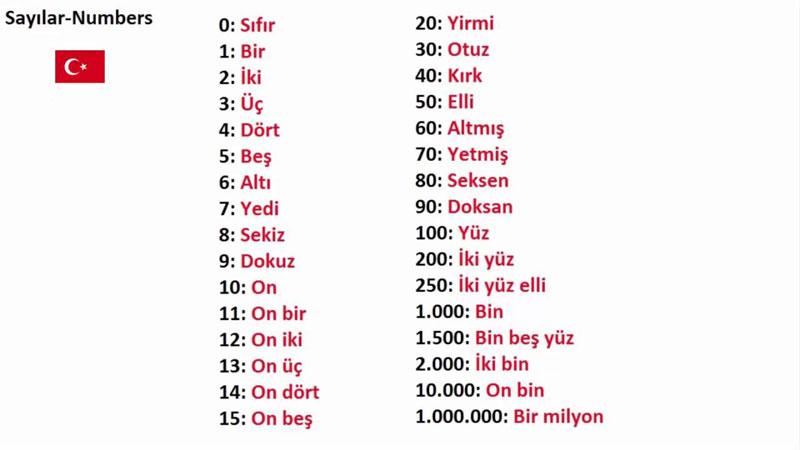 اعداد ترکی استانبولی