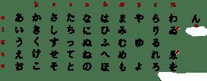 الفبای ژاپنی