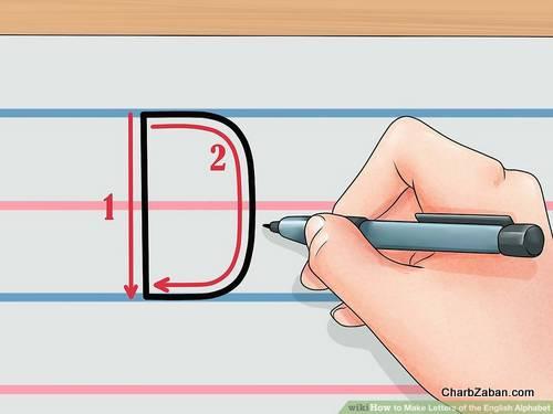 حروف انگلیسی بر روی کاغذ آموزش نوشتن حروف انگلیسی