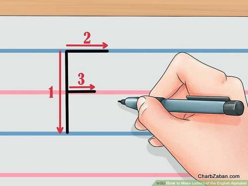 نوشتن حروف انگلیسی بر روی کاغذ آموزش نوشتن حروف انگلیسی