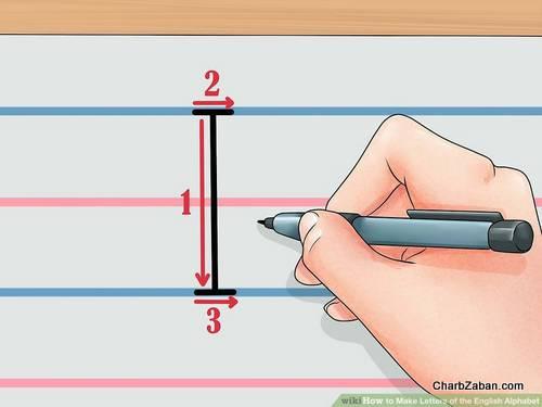 نوشتن حروف انگلیسی بر روی کاغذ آموزش نوشتن حروف