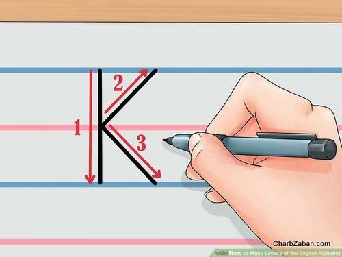 نوشتن حروف انگلیسی بر روی کاغذ آموزش نوشتن انگلیسی