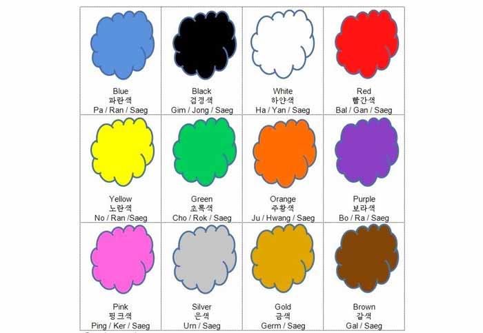 رنگ های در زبان کره ای
