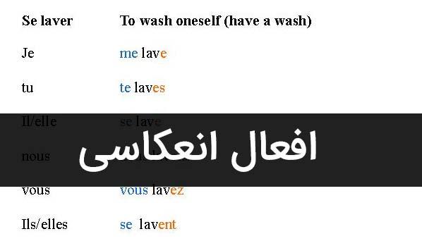 افعال انعکاسی زبان فرانسه