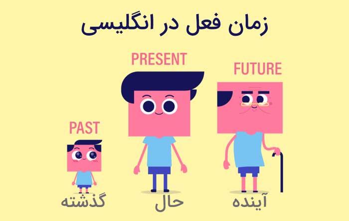 زمان فعل در انگلیسی