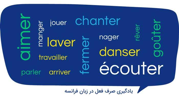 فعل در زبان فرانسه